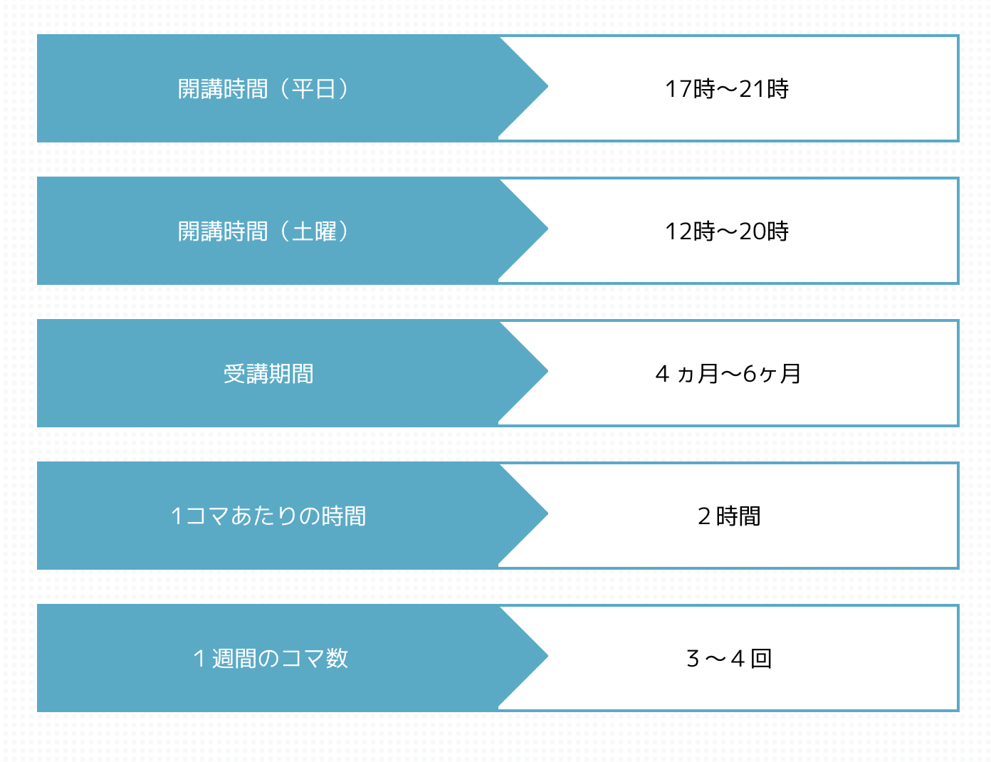 スクールのスケジュール